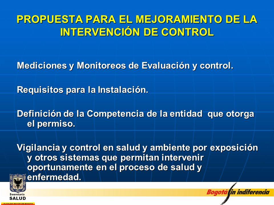 PROPUESTA PARA EL MEJORAMIENTO DE LA INTERVENCIÓN DE CONTROL Mediciones y Monitoreos de Evaluación y control. Requisitos para la Instalación. Definici