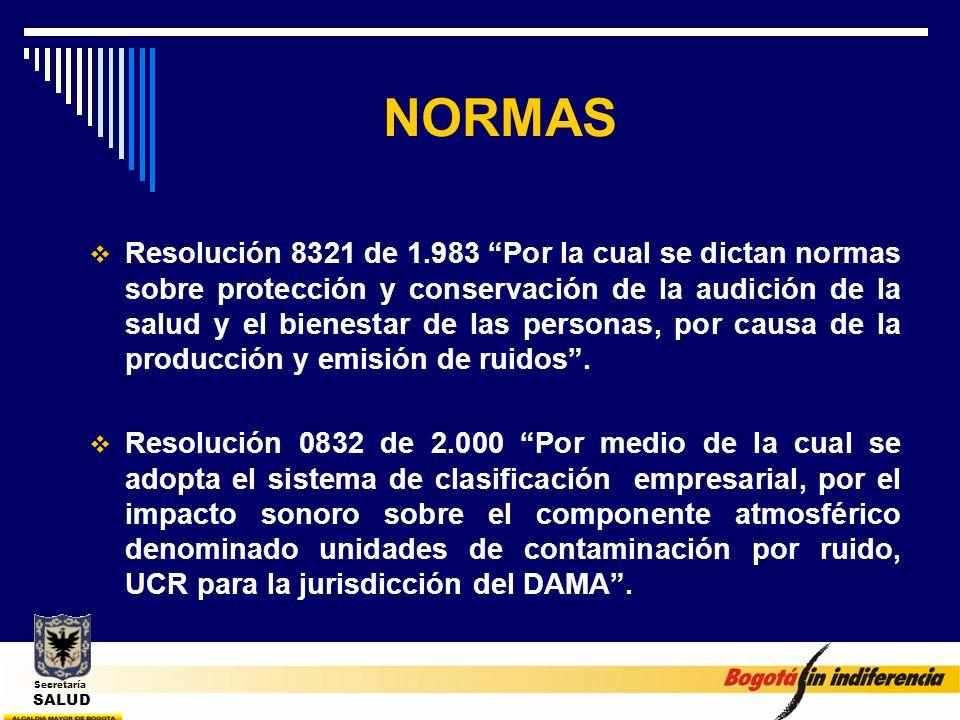 NORMAS Resolución 8321 de 1.983 Por la cual se dictan normas sobre protección y conservación de la audición de la salud y el bienestar de las personas