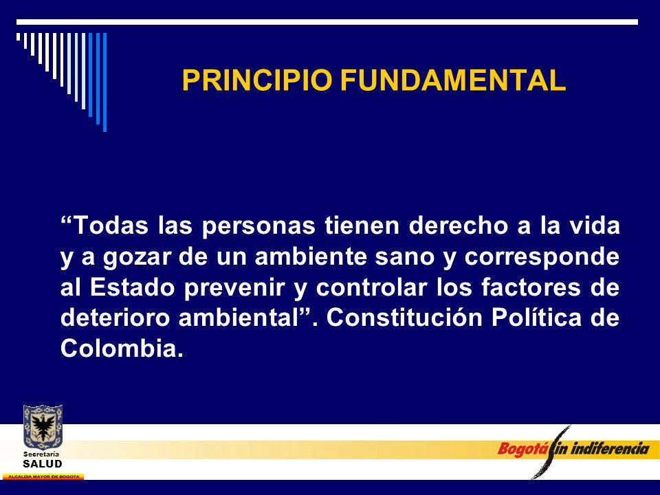 PRINCIPIO FUNDAMENTAL Todas las personas tienen derecho a la vida y a gozar de un ambiente sano y corresponde al Estado prevenir y controlar los facto