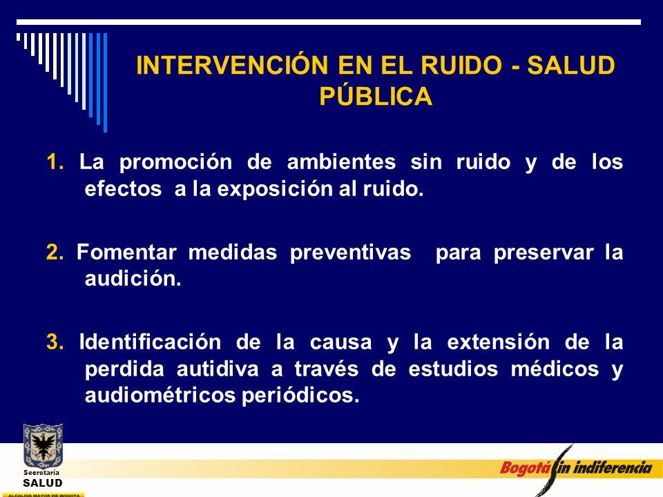 INTERVENCIÓN EN EL RUIDO - SALUD PÚBLICA 1. La promoción de ambientes sin ruido y de los efectos a la exposición al ruido. 2. Fomentar medidas prevent