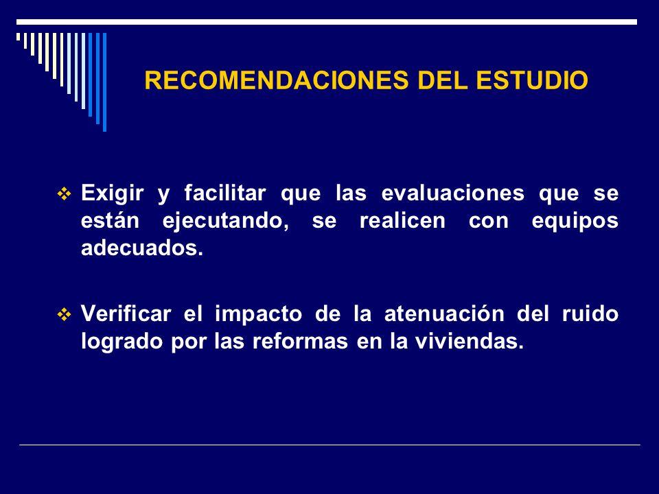 RECOMENDACIONES DEL ESTUDIO Exigir y facilitar que las evaluaciones que se están ejecutando, se realicen con equipos adecuados. Verificar el impacto d