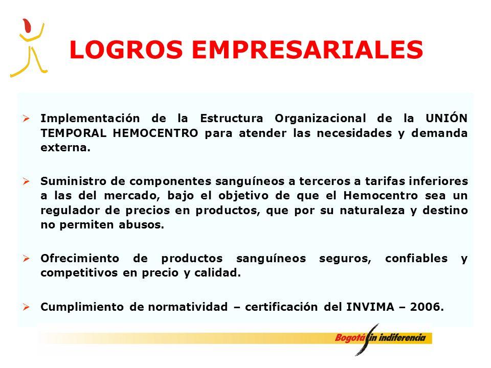 LOGROS EMPRESARIALES Implementación de la Estructura Organizacional de la UNIÓN TEMPORAL HEMOCENTRO para atender las necesidades y demanda externa. Su