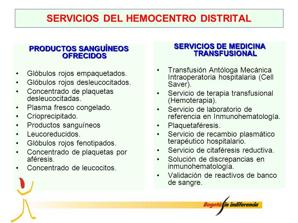 SERVICIOS DEL HEMOCENTRO DISTRITAL PRODUCTOS SANGUÍNEOS OFRECIDOS Glóbulos rojos empaquetados. Glóbulos rojos desleucocitados. Concentrado de plaqueta