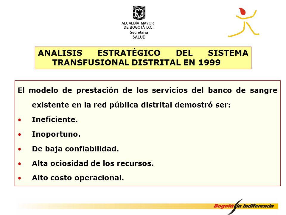 ANALISIS ESTRATÉGICO DEL SISTEMA TRANSFUSIONAL DISTRITAL EN 1999 El modelo de prestación de los servicios del banco de sangre existente en la red públ