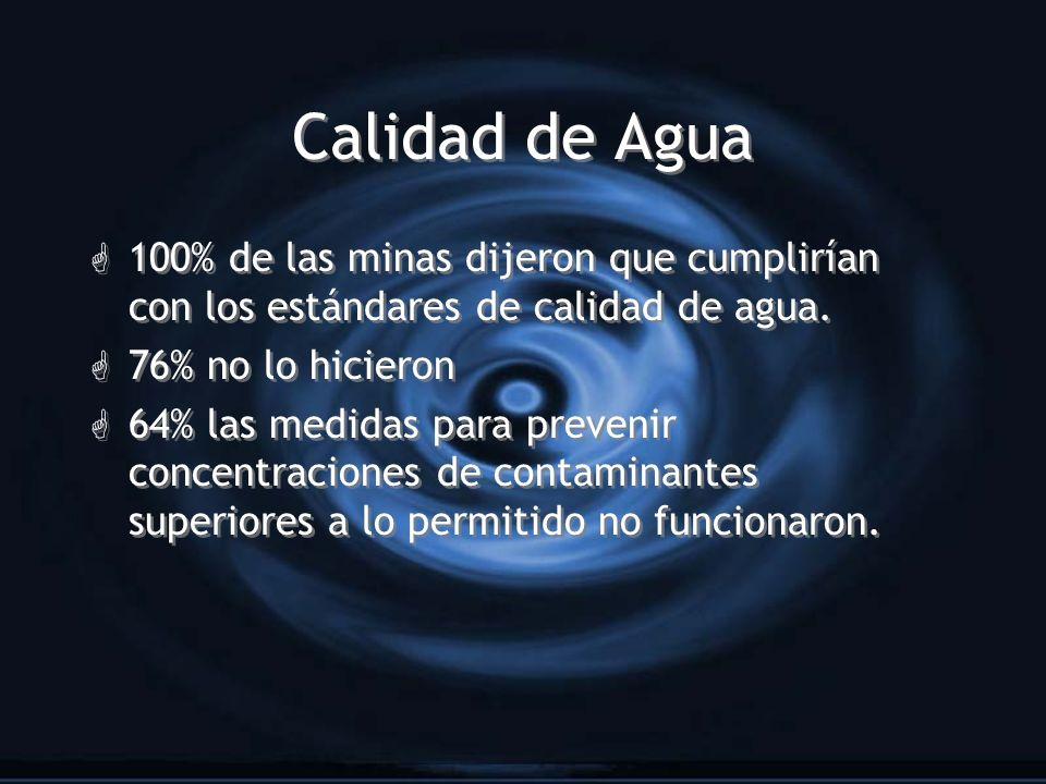 Calidad de Agua G 100% de las minas dijeron que cumplirían con los estándares de calidad de agua. G 76% no lo hicieron G 64% las medidas para prevenir