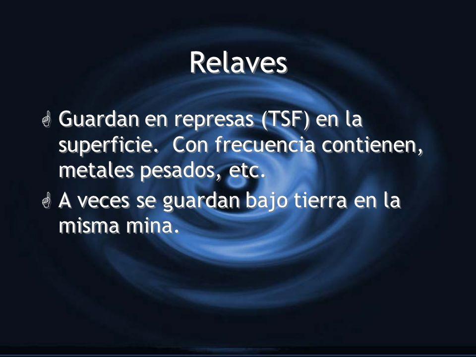 Relaves G Guardan en represas (TSF) en la superficie. Con frecuencia contienen, metales pesados, etc. G A veces se guardan bajo tierra en la misma min