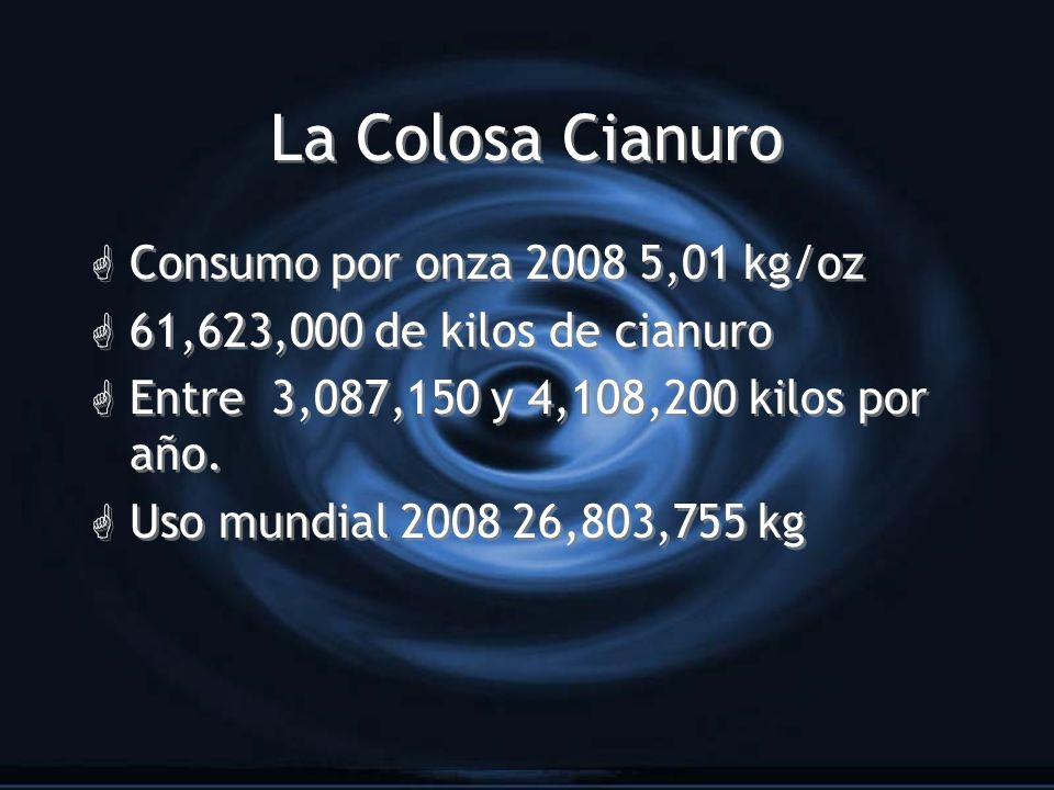 La Colosa Cianuro G Consumo por onza 2008 5,01 kg/oz G 61,623,000 de kilos de cianuro G Entre 3,087,150 y 4,108,200 kilos por año. G Uso mundial 2008
