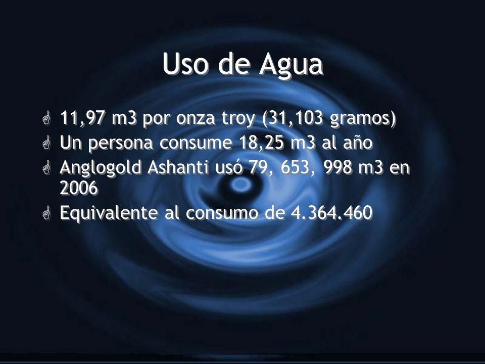 Uso de Agua G 11,97 m3 por onza troy (31,103 gramos) G Un persona consume 18,25 m3 al año G Anglogold Ashanti usó 79, 653, 998 m3 en 2006 G Equivalent