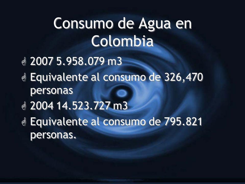 Consumo de Agua en Colombia G 2007 5.958.079 m3 G Equivalente al consumo de 326,470 personas G 2004 14.523.727 m3 G Equivalente al consumo de 795.821