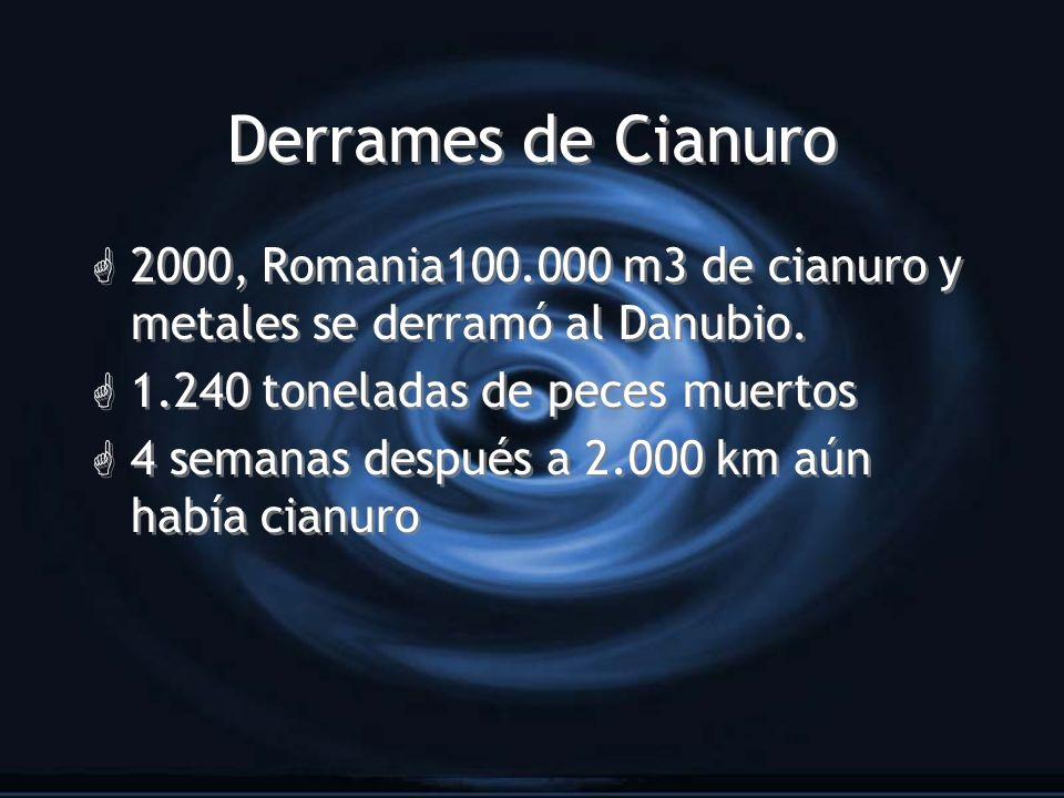 Derrames de Cianuro G 2000, Romania100.000 m3 de cianuro y metales se derramó al Danubio. G 1.240 toneladas de peces muertos G 4 semanas después a 2.0