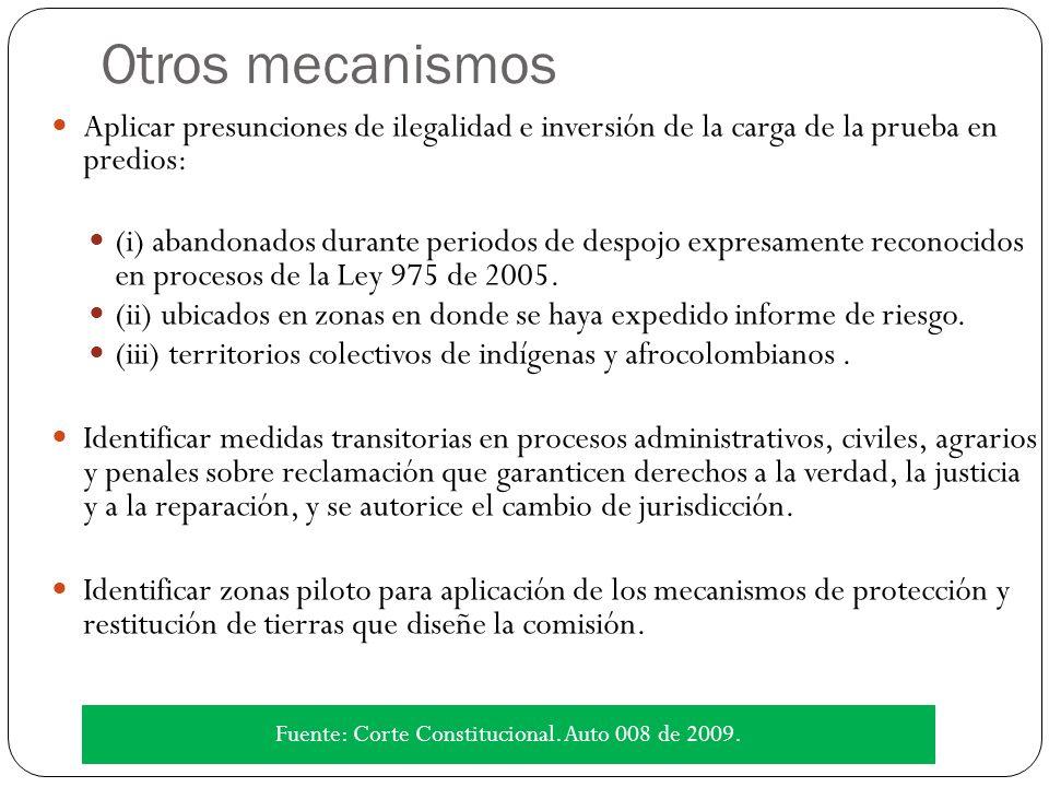Otros mecanismos Aplicar presunciones de ilegalidad e inversión de la carga de la prueba en predios: (i) abandonados durante periodos de despojo expresamente reconocidos en procesos de la Ley 975 de 2005.