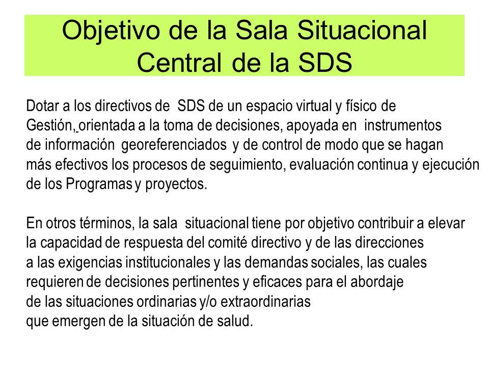Dotar a los directivos de SDS de un espacio virtual y físico de Gestión, orientada a la toma de decisiones, apoyada en instrumentos de información geo