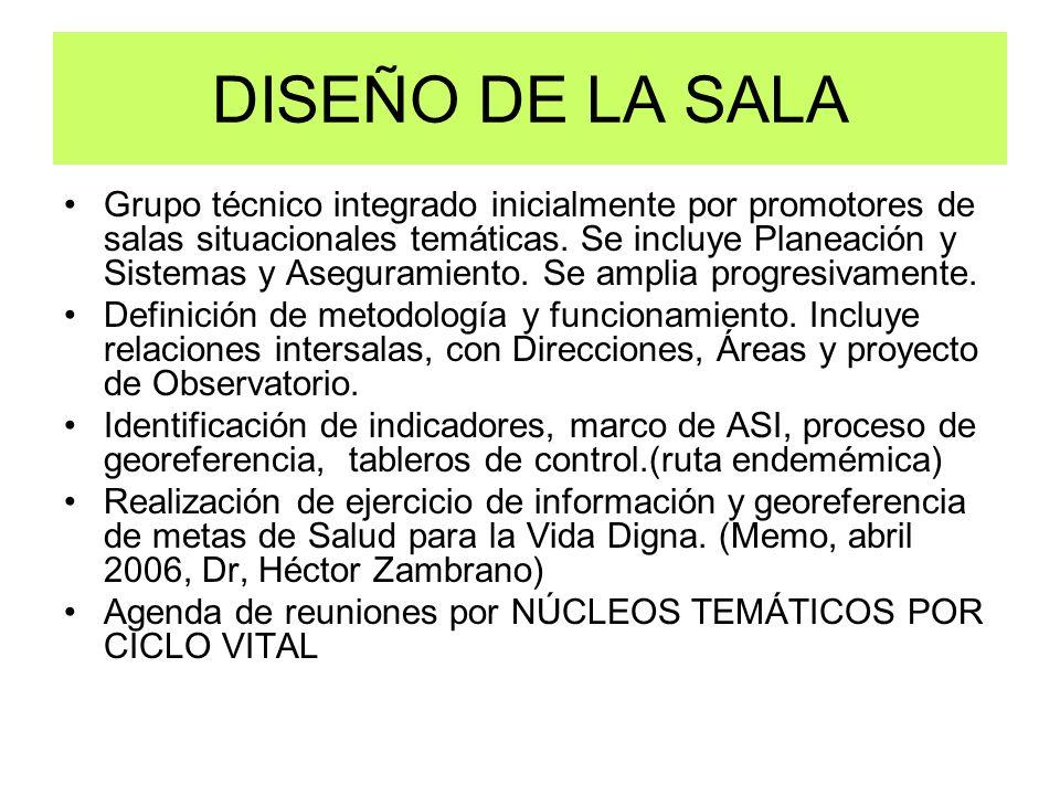 DISEÑO DE LA SALA Grupo técnico integrado inicialmente por promotores de salas situacionales temáticas. Se incluye Planeación y Sistemas y Aseguramien