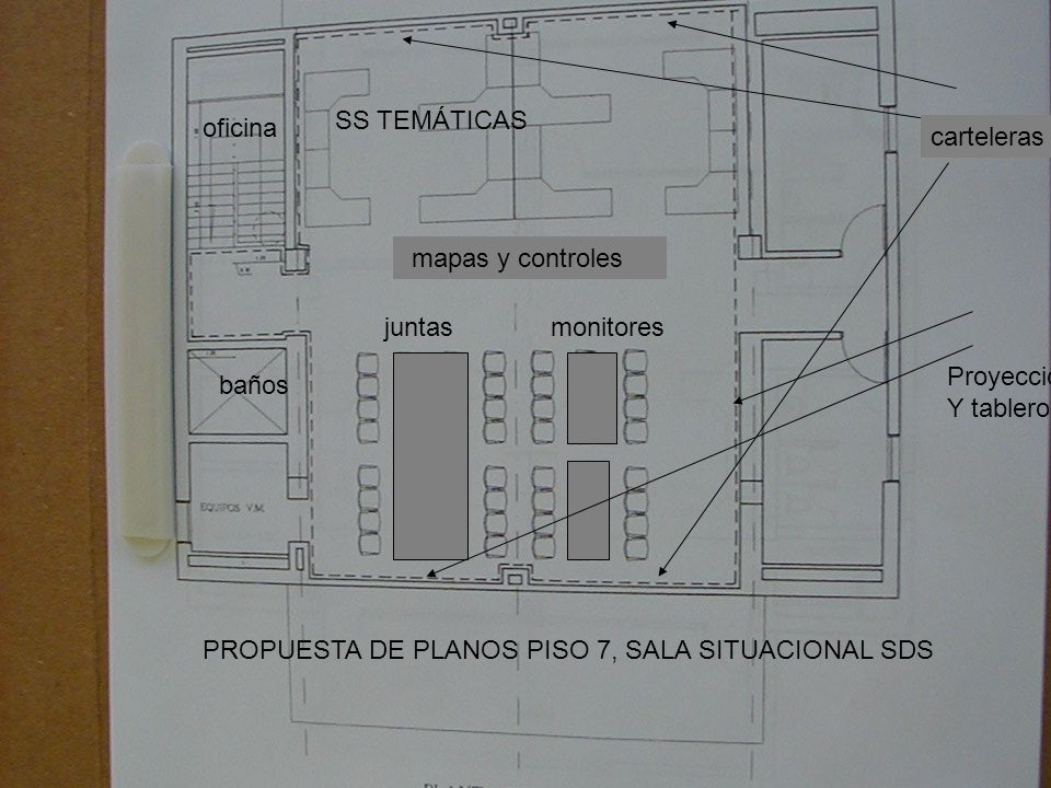 PROPUESTA DE PLANOS PISO 7, SALA SITUACIONAL SDS baños oficina juntasmonitores SS TEMÁTICAS mapas y controles carteleras Proyección Y tableros