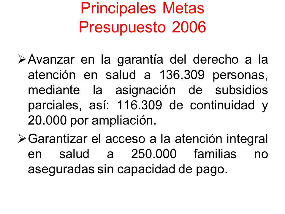 Principales Metas Presupuesto 2006 Avanzar en la garantía del derecho a la atención en salud a 136.309 personas, mediante la asignación de subsidios p