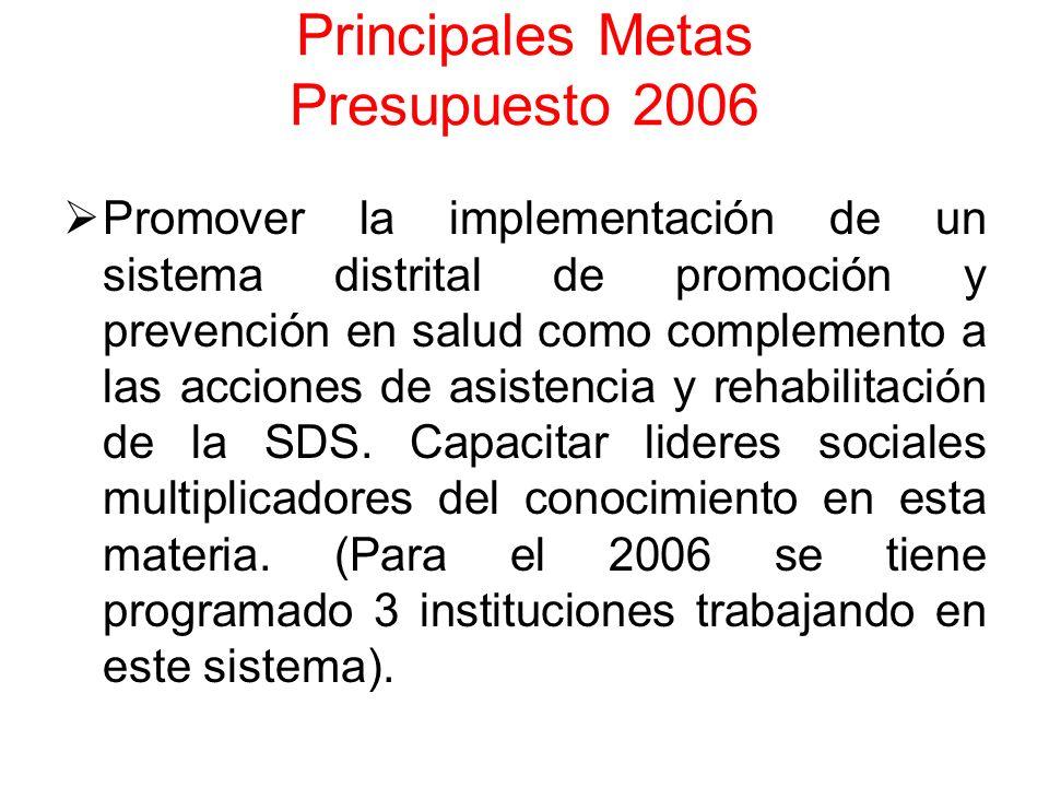 Principales Metas Presupuesto 2006 Promover la implementación de un sistema distrital de promoción y prevención en salud como complemento a las accion