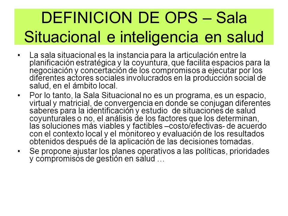 DEFINICION DE OPS – Sala Situacional e inteligencia en salud La sala situacional es la instancia para la articulación entre la planificación estratégi