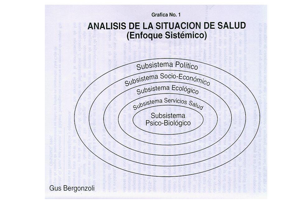 SALA SITUACIONAL EN SALUD En el grupo técnico se han sintetizado definiciones que orientan esta iniciativa: La Sala Situacional en una Forma de Trabajar, es una estrategia de Gestión; es la utilización permanente de información geoferenciada para la toma de decisiones.