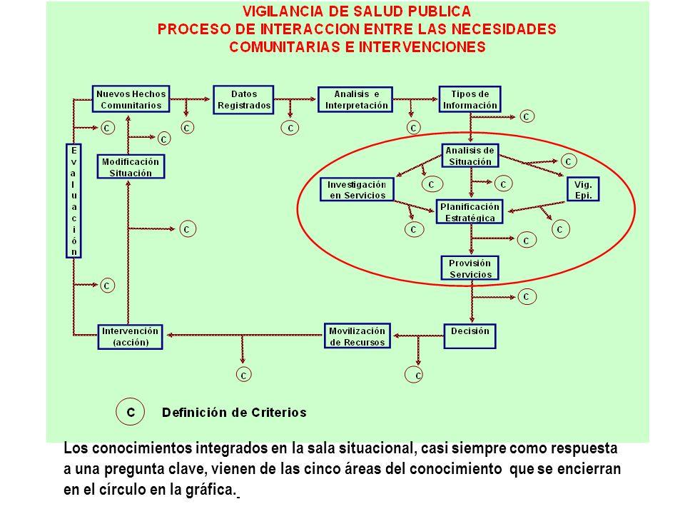 CRONOGRAMA DE ACTIVIDADES jnjlaspocn.1.Diseño final X 2.