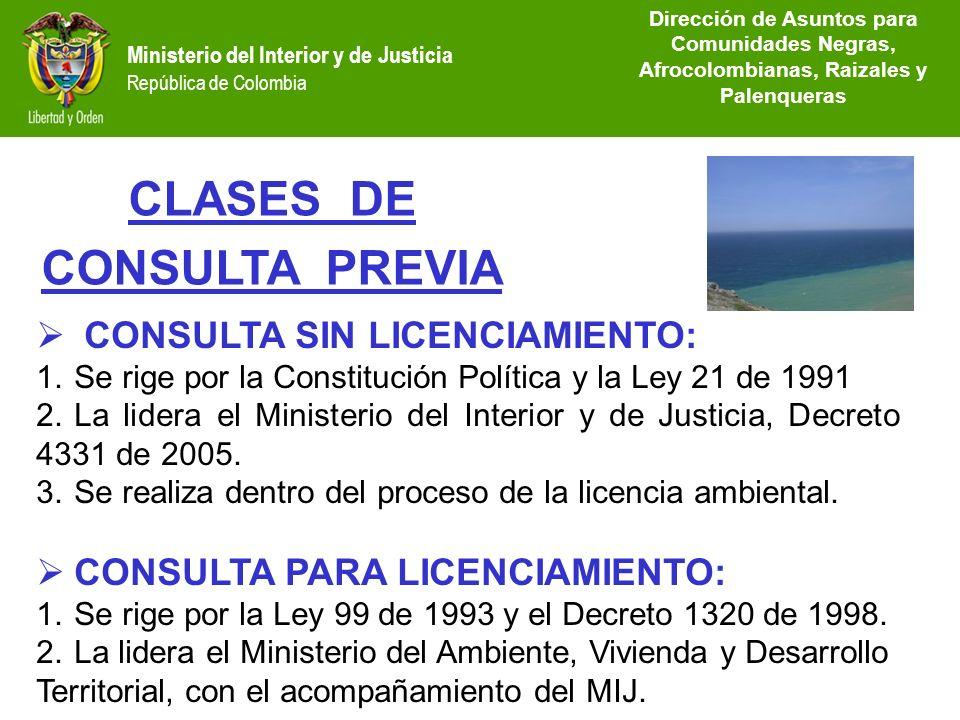 Ministerio del Interior y de Justicia República de Colombia Dirección de Etnias Dirección de Etnias República de Colombia CLASES DE CONSULTA PREVIA Mi