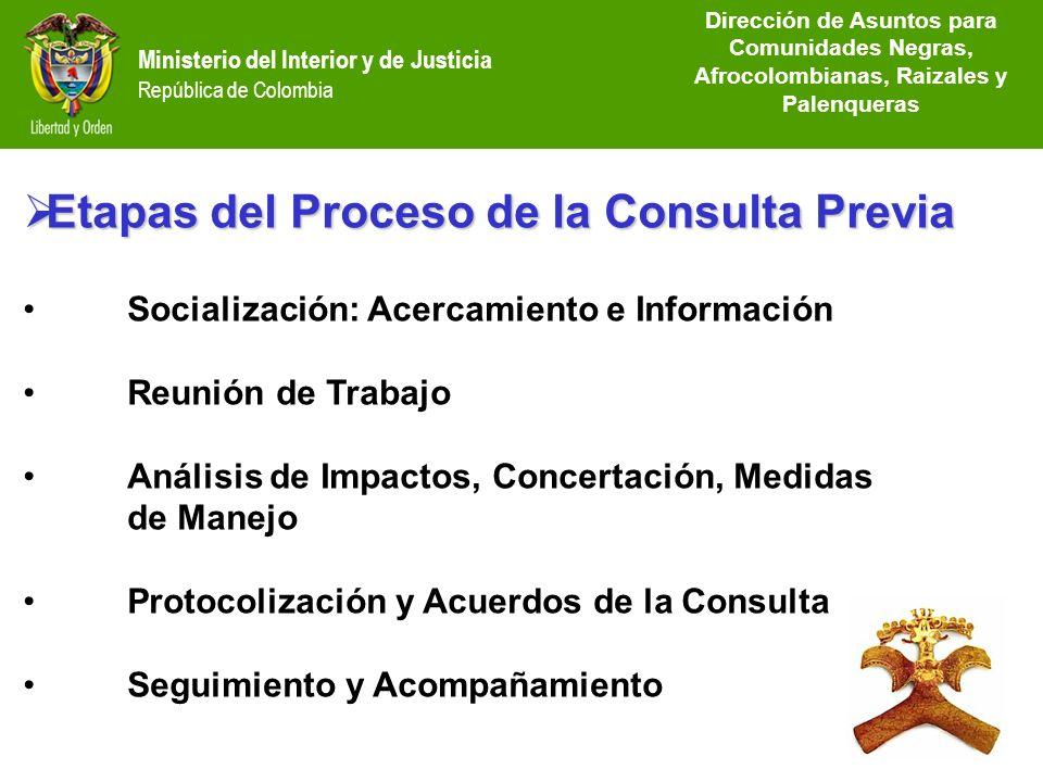 Dirección de Etnias República de Colombia Ministerio del Interior y de Justicia República de Colombia Etapas del Proceso de la Consulta Previa Etapas
