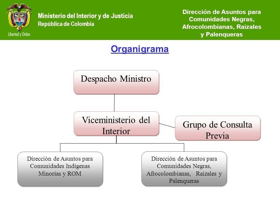 Ministerio del Interior y de Justicia República de Colombia Dirección de Asuntos para Comunidades Negras, Afrocolombianas, Raizales y Palenqueras Orga