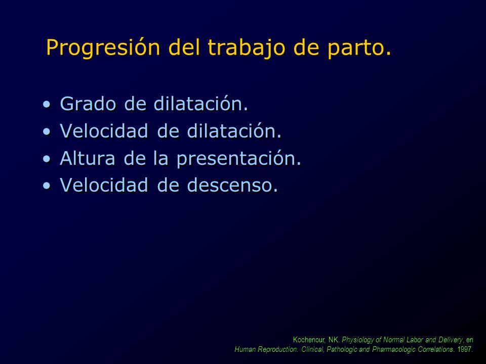 Progresión del trabajo de parto. Grado de dilatación. Velocidad de dilatación. Altura de la presentación. Velocidad de descenso. Grado de dilatación.