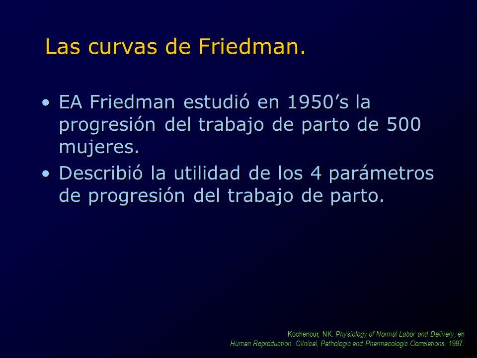 Las curvas de Friedman. EA Friedman estudió en 1950s la progresión del trabajo de parto de 500 mujeres. Describió la utilidad de los 4 parámetros de p