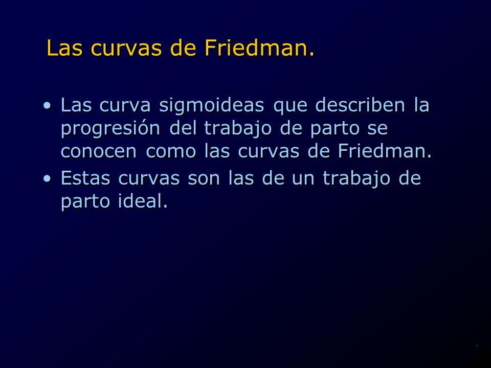 Las curvas de Friedman. Las curva sigmoideas que describen la progresión del trabajo de parto se conocen como las curvas de Friedman. Estas curvas son