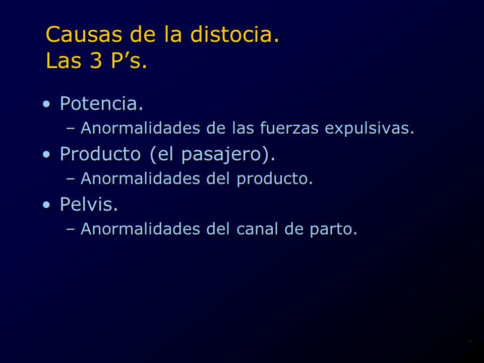 Causas de la distocia. Las 3 Ps. Potencia. –Anormalidades de las fuerzas expulsivas. Producto (el pasajero). –Anormalidades del producto. Pelvis. –Ano