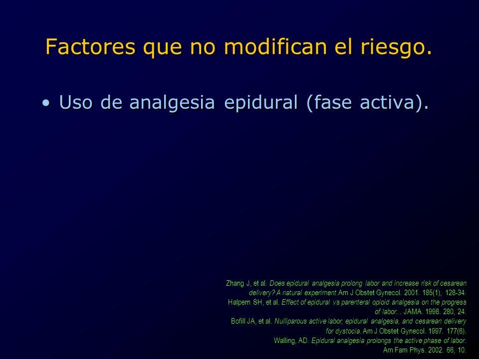 Factores que no modifican el riesgo. Uso de analgesia epidural (fase activa). Zhang J, et al. Does epidural analgesia prolong labor and increase risk