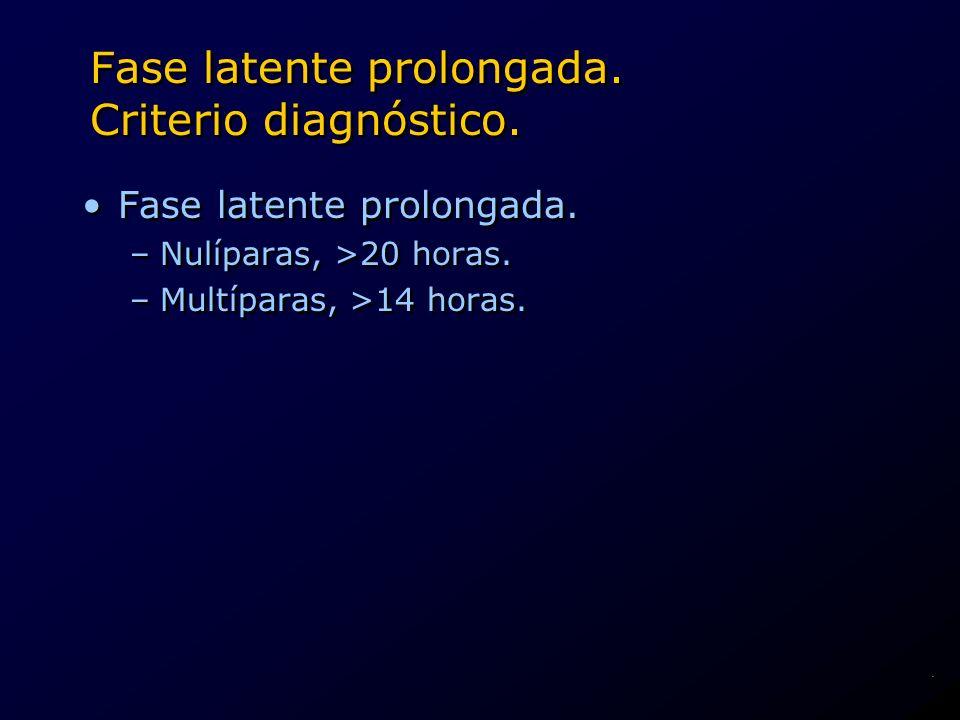Fase latente prolongada. Criterio diagnóstico. Fase latente prolongada. –Nulíparas, >20 horas. –Multíparas, >14 horas. Fase latente prolongada. –Nulíp