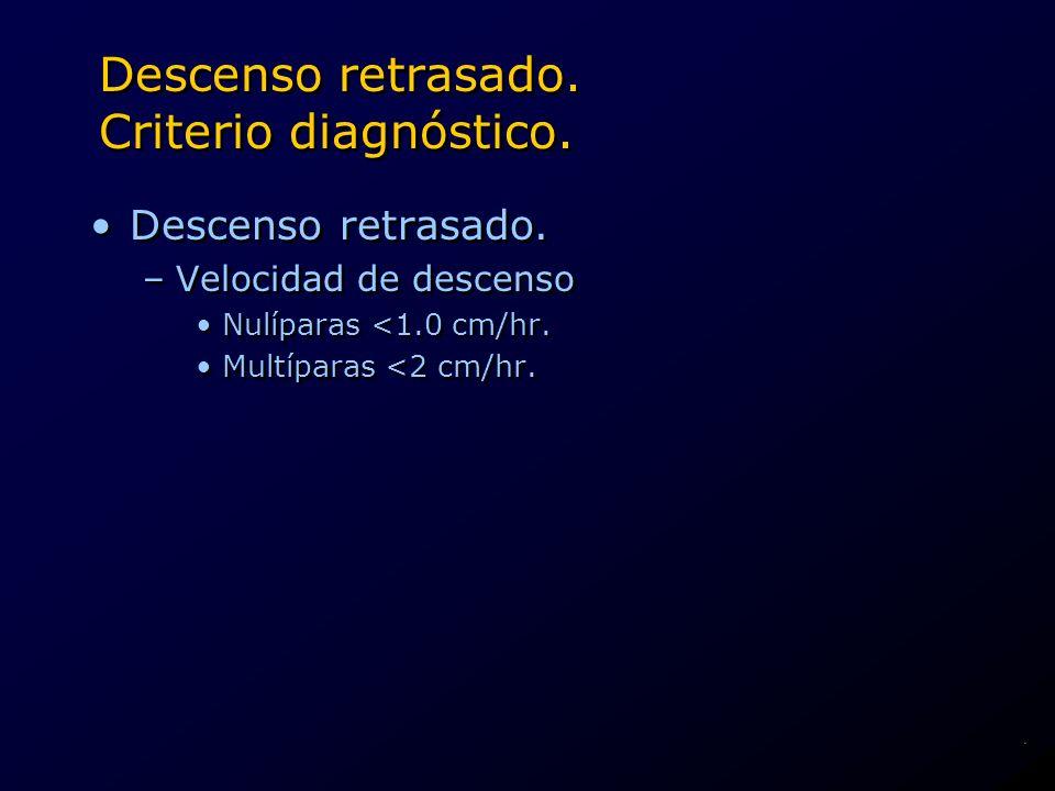Descenso retrasado. Criterio diagnóstico. Descenso retrasado. –Velocidad de descenso Nulíparas <1.0 cm/hr. Multíparas <2 cm/hr. Descenso retrasado. –V
