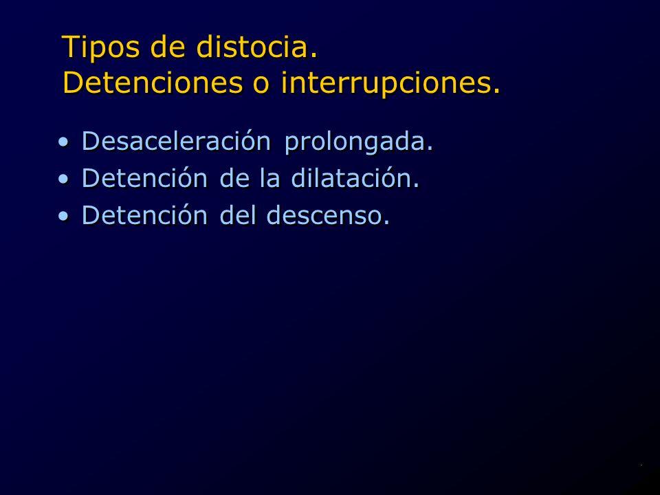 Tipos de distocia. Detenciones o interrupciones. Desaceleración prolongada. Detención de la dilatación. Detención del descenso. Desaceleración prolong