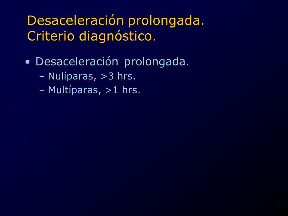 Desaceleración prolongada. Criterio diagnóstico. Desaceleración prolongada. –Nulíparas, >3 hrs. –Multíparas, >1 hrs. Desaceleración prolongada. –Nulíp