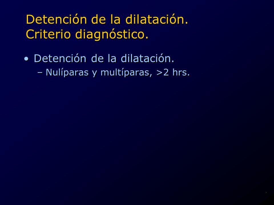 Detención de la dilatación. Criterio diagnóstico. Detención de la dilatación. –Nulíparas y multíparas, >2 hrs. Detención de la dilatación. –Nulíparas