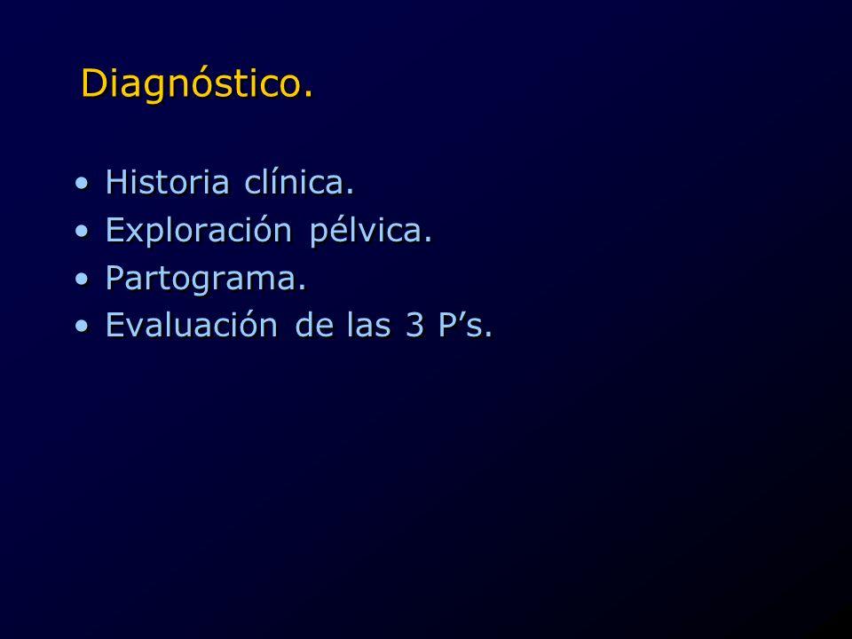 Diagnóstico. Historia clínica. Exploración pélvica. Partograma. Evaluación de las 3 Ps. Historia clínica. Exploración pélvica. Partograma. Evaluación
