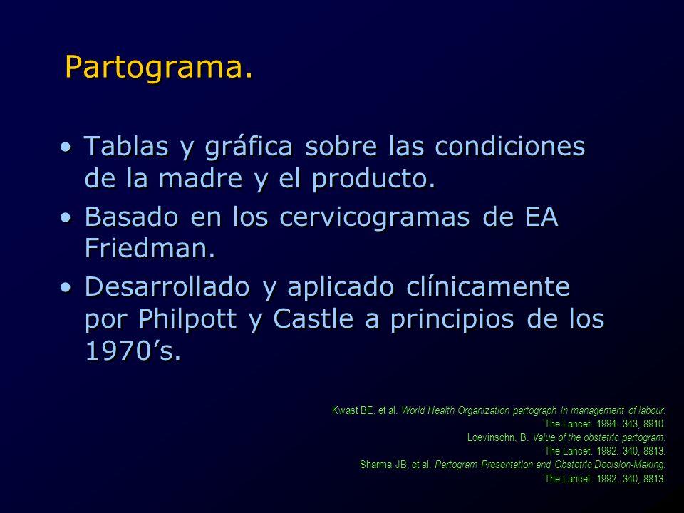 Partograma. Tablas y gráfica sobre las condiciones de la madre y el producto. Basado en los cervicogramas de EA Friedman. Desarrollado y aplicado clín