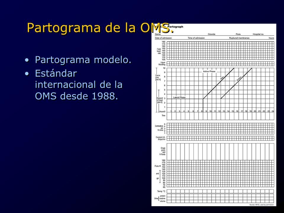 Partograma de la OMS. Partograma modelo. Estándar internacional de la OMS desde 1988. Partograma modelo. Estándar internacional de la OMS desde 1988..