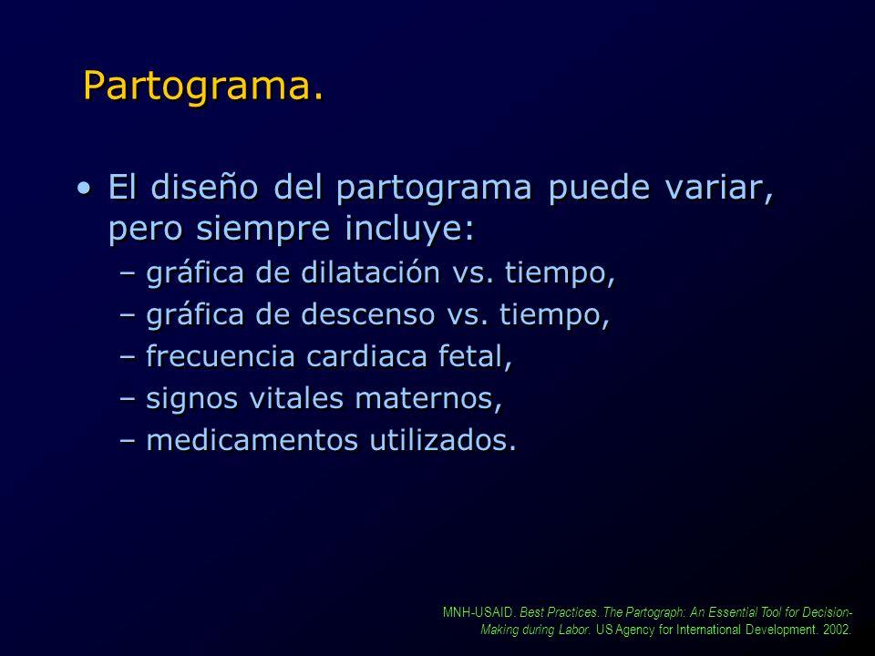 Partograma. El diseño del partograma puede variar, pero siempre incluye: –gráfica de dilatación vs. tiempo, –gráfica de descenso vs. tiempo, –frecuenc