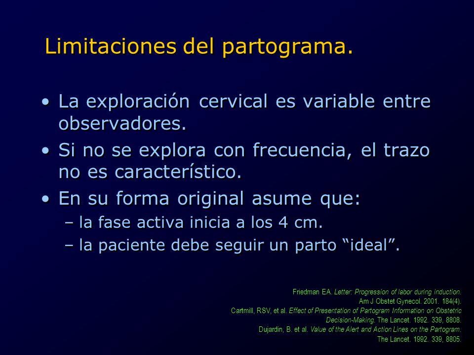 Limitaciones del partograma. La exploración cervical es variable entre observadores. Si no se explora con frecuencia, el trazo no es característico. E