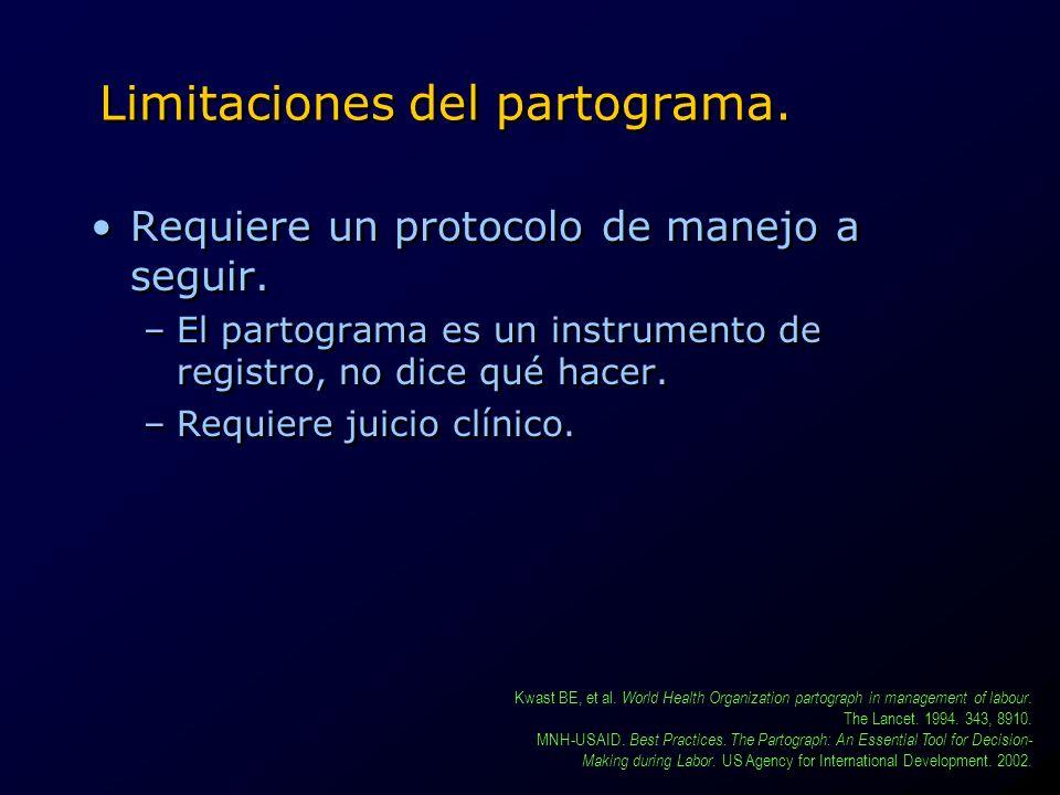 Limitaciones del partograma. Requiere un protocolo de manejo a seguir. –El partograma es un instrumento de registro, no dice qué hacer. –Requiere juic