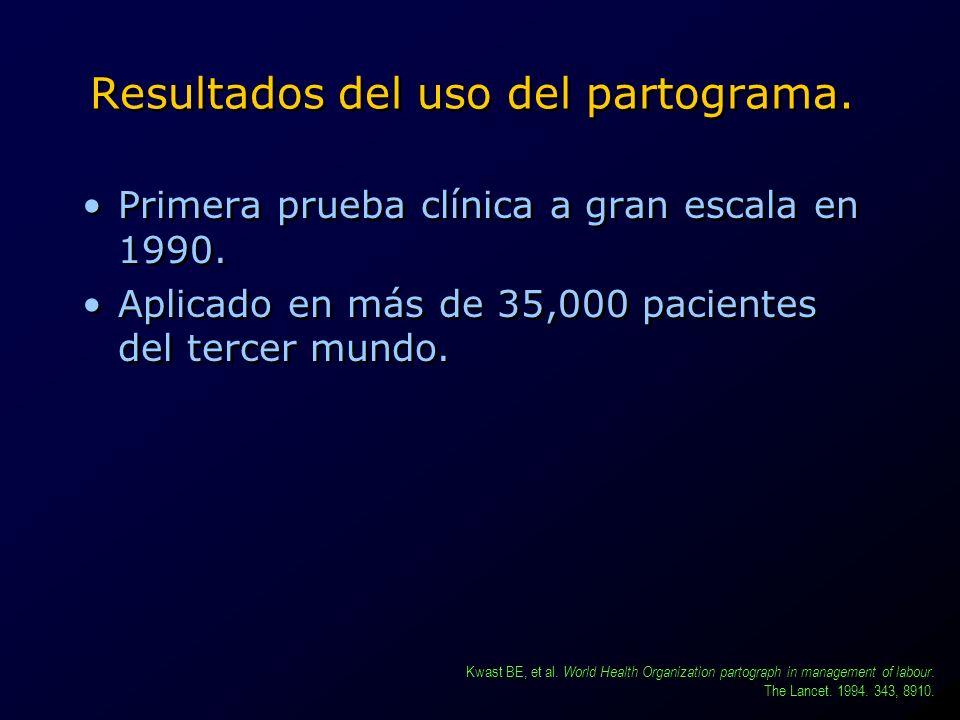 Resultados del uso del partograma. Primera prueba clínica a gran escala en 1990. Aplicado en más de 35,000 pacientes del tercer mundo. Primera prueba