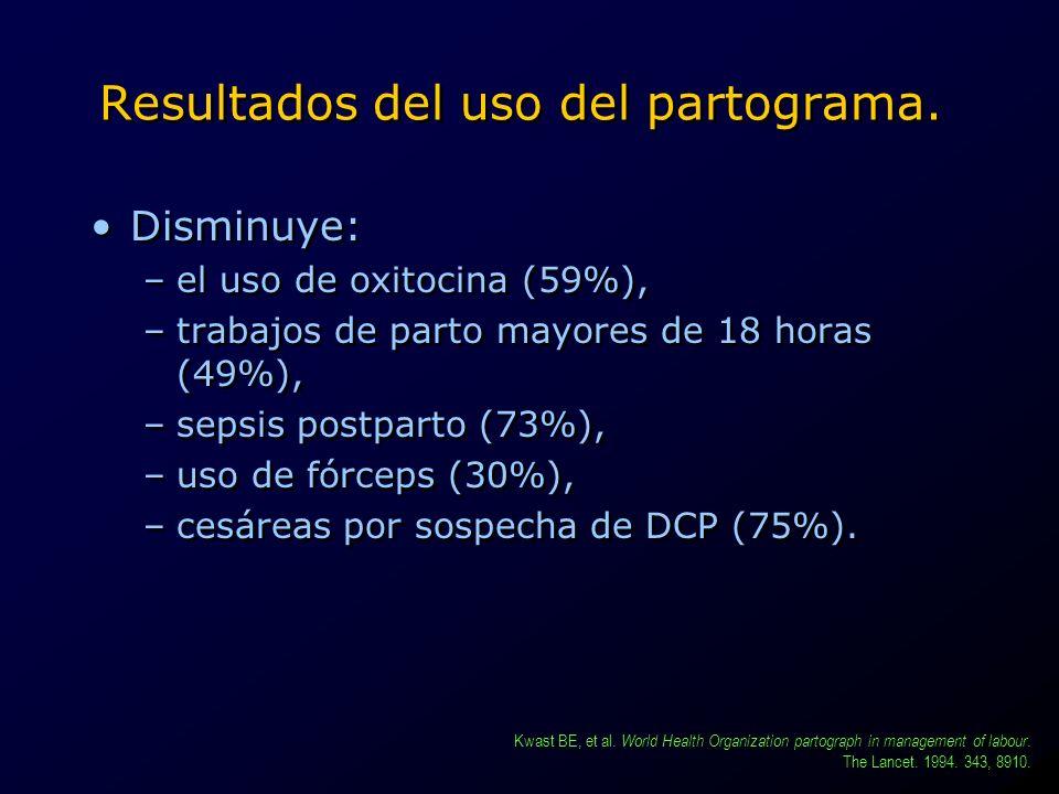 Resultados del uso del partograma. Disminuye: –el uso de oxitocina (59%), –trabajos de parto mayores de 18 horas (49%), –sepsis postparto (73%), –uso