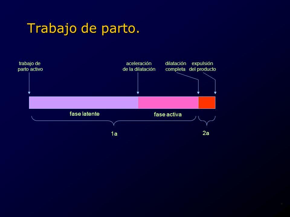 Resultados del uso del partograma.Primera prueba clínica a gran escala en 1990.