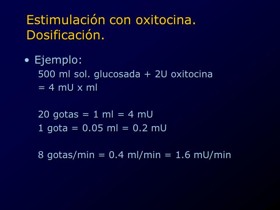 Estimulación con oxitocina. Dosificación. Ejemplo: 500 ml sol. glucosada + 2U oxitocina = 4 mU x ml 20 gotas = 1 ml = 4 mU 1 gota = 0.05 ml = 0.2 mU 8