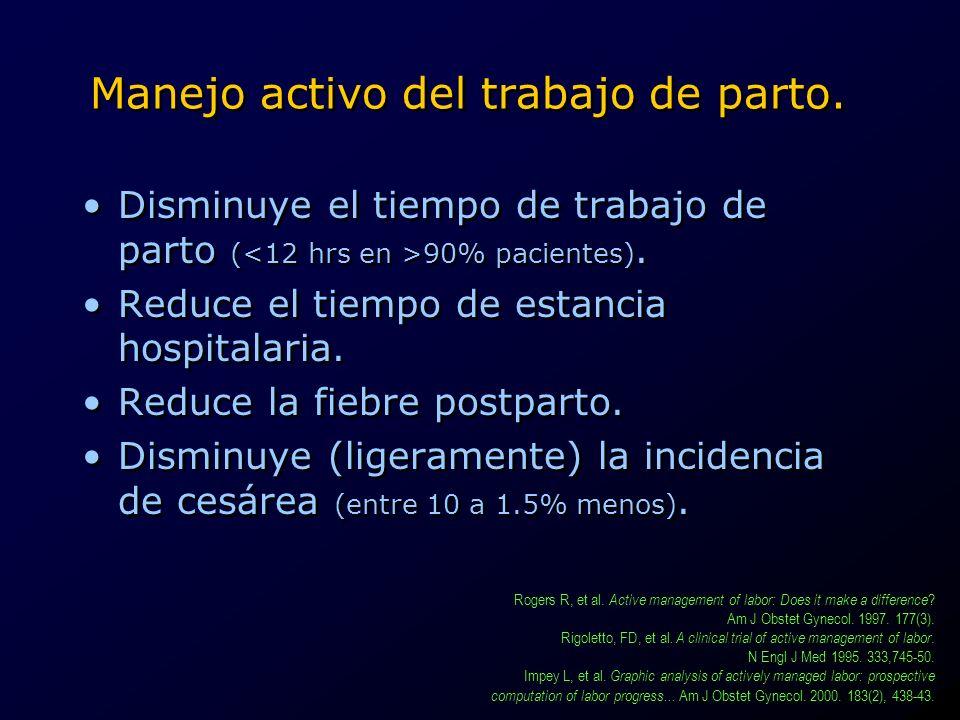Manejo activo del trabajo de parto. Disminuye el tiempo de trabajo de parto ( 90% pacientes). Reduce el tiempo de estancia hospitalaria. Reduce la fie