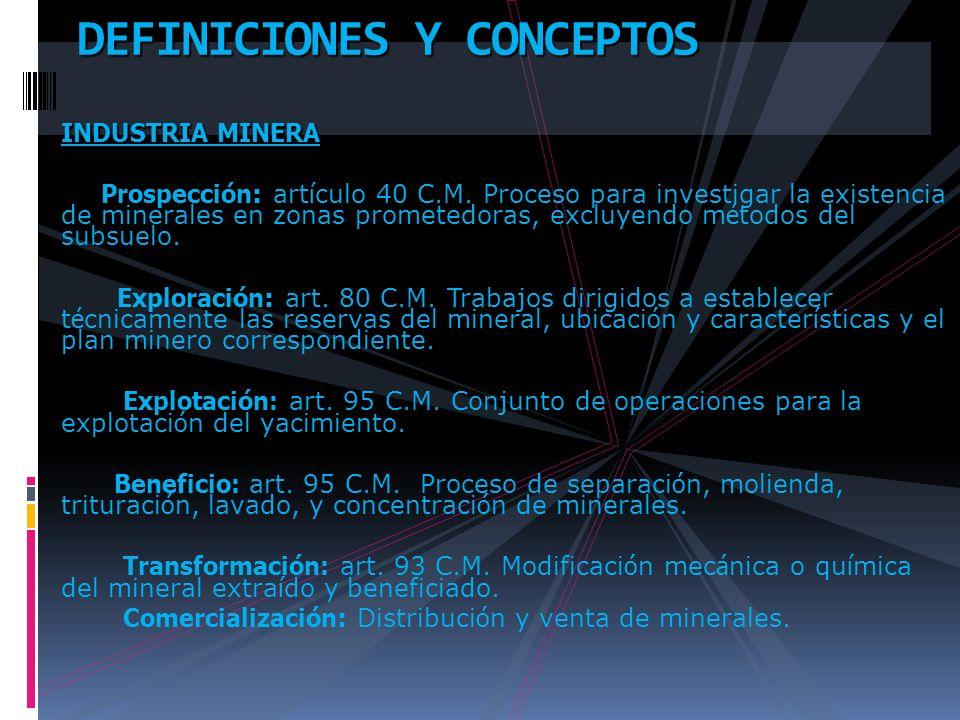 INDUSTRIA MINERA Prospección : art í culo 40 C.M. Proceso para investigar la existencia de minerales en zonas prometedoras, excluyendo m é todos del s