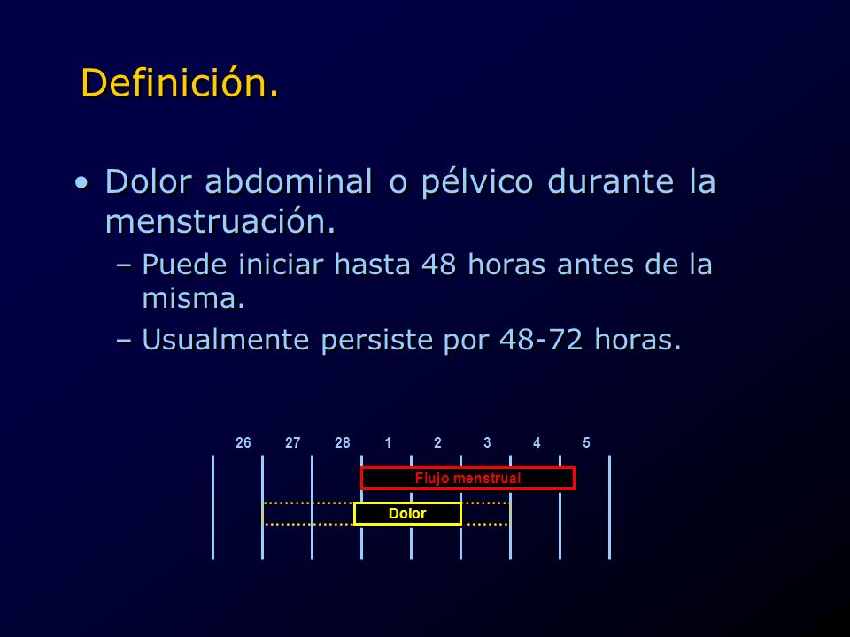 Dismenorrea primaria.Más común en menores de 20 años.
