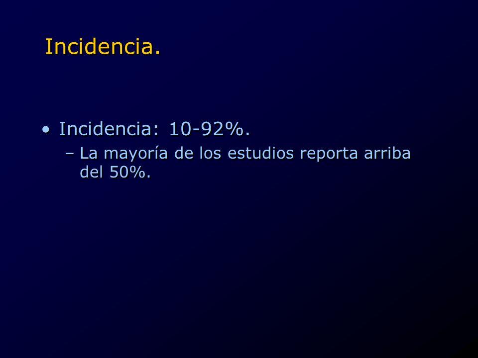 Incidencia. Incidencia: 10-92%. –La mayoría de los estudios reporta arriba del 50%. Incidencia: 10-92%. –La mayoría de los estudios reporta arriba del